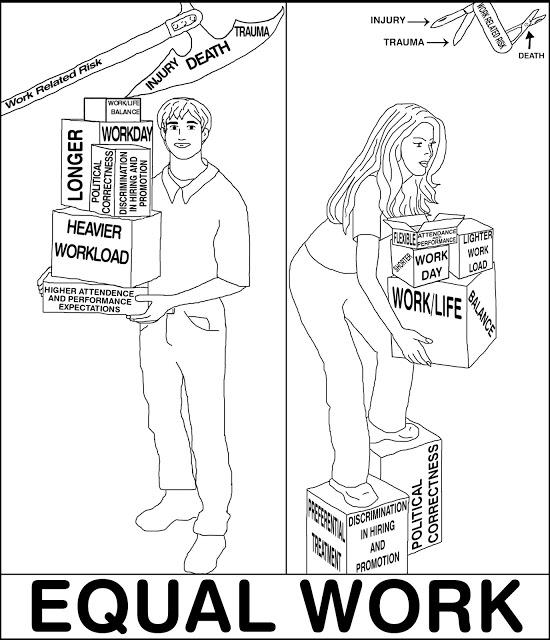 Defeminición: Mismo trabajo